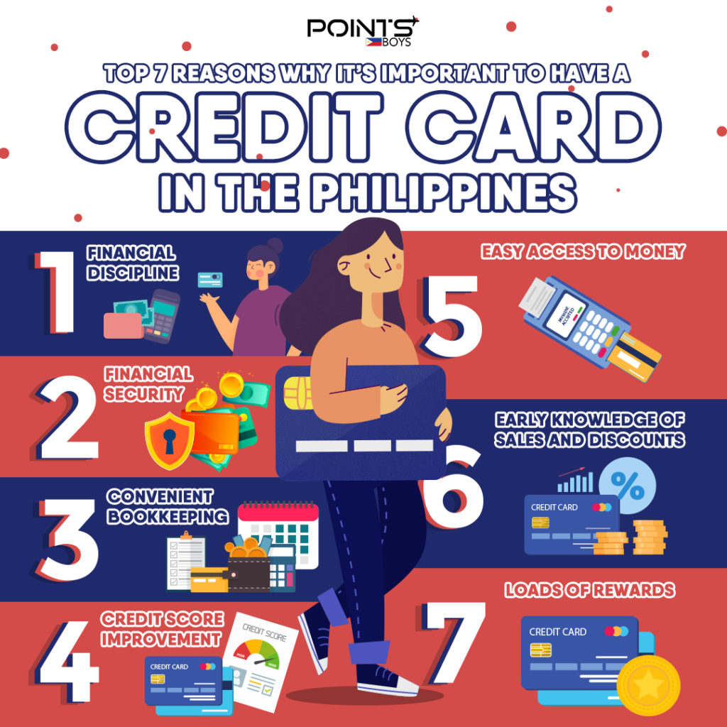 Top 7 Reasons Why It's Important to have a Credit Card in the Philippines